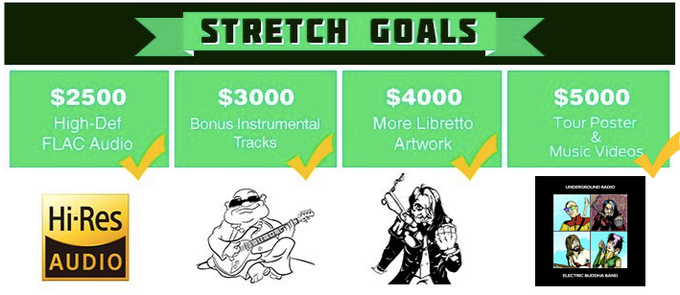 All backers will get these bonus rewards!