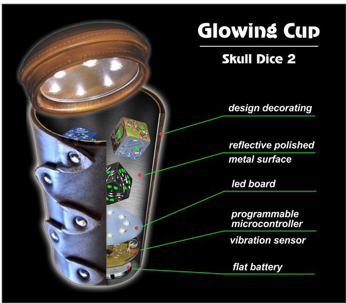 design of the glowing cups and lids in section