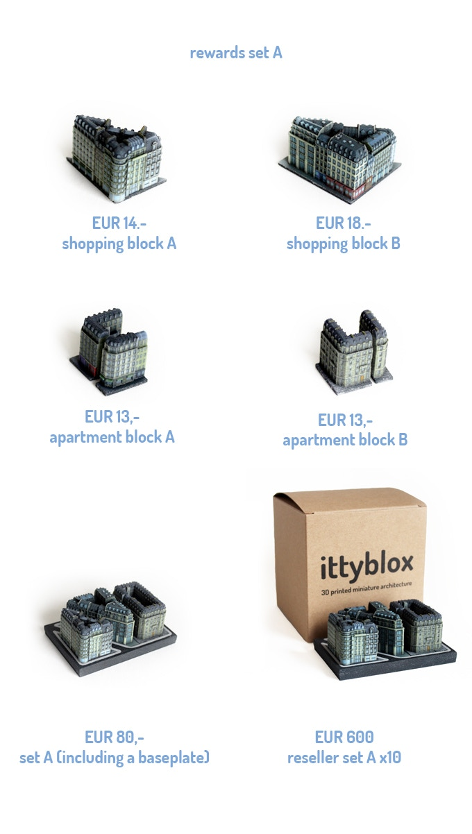 All backer options for set A