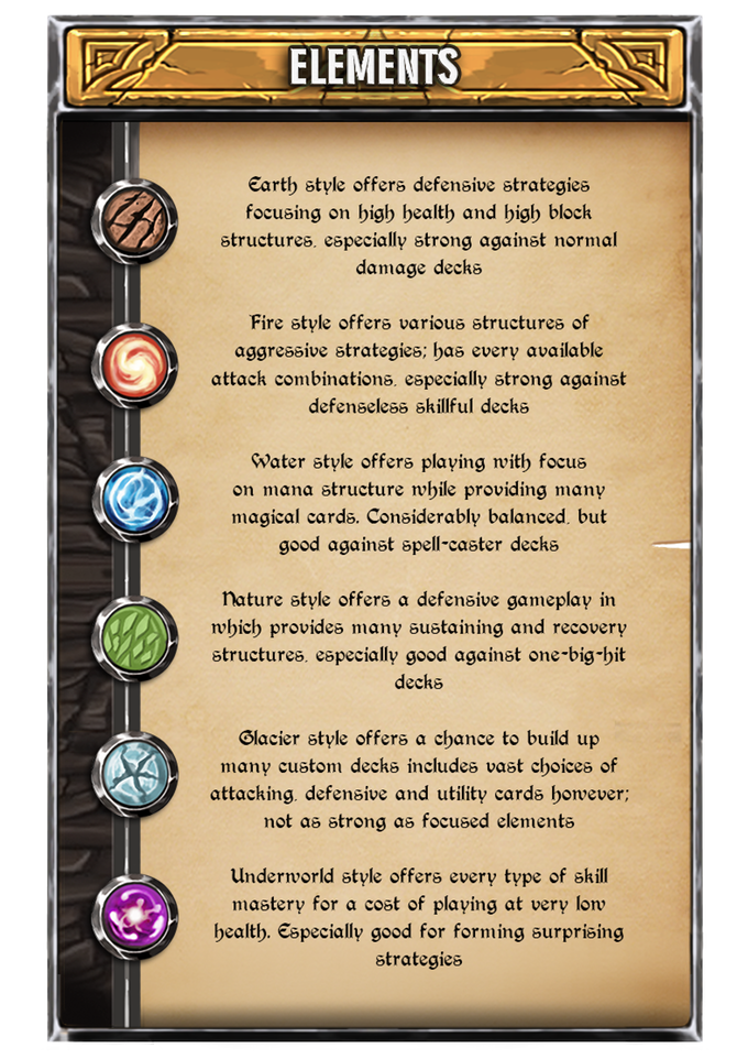 All elements have their unique gaming styles, cards and competitive advantages