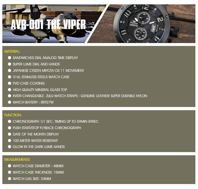 The item description - Viper