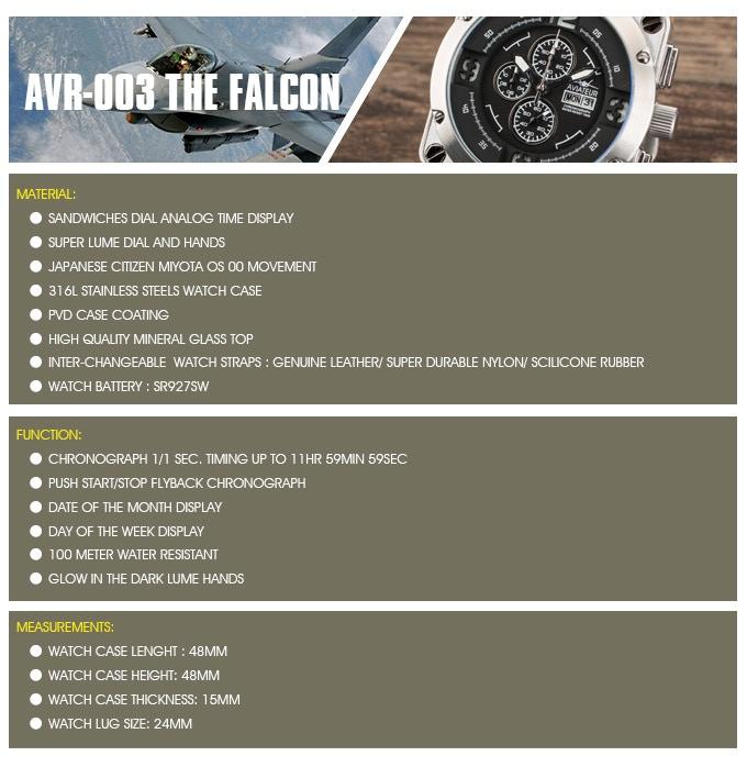 The item description - Falcon