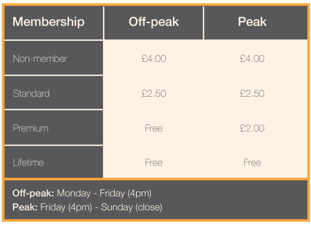 Memberships and pricing