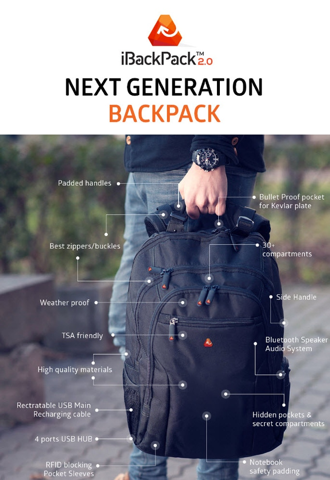 iBackPack 2.0 is revolutionary new technology. It is a communications powerhouse with the largest possible batteries in 2016, WiFi/MiFi, iOS/Android Controller Apps and much more.