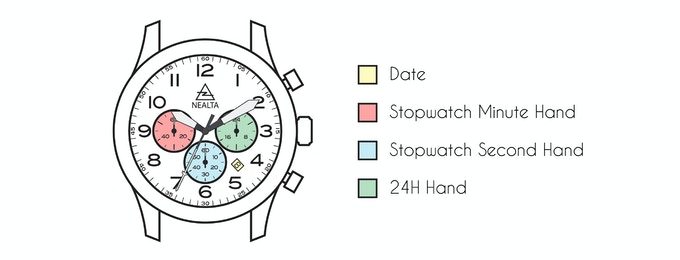 watch features - VD53 movement function (Japan)