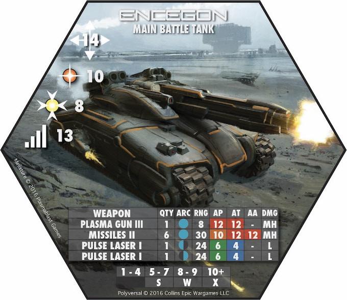 Encegon Tank - Plasmablast Games (Art: Bruno Werneck)