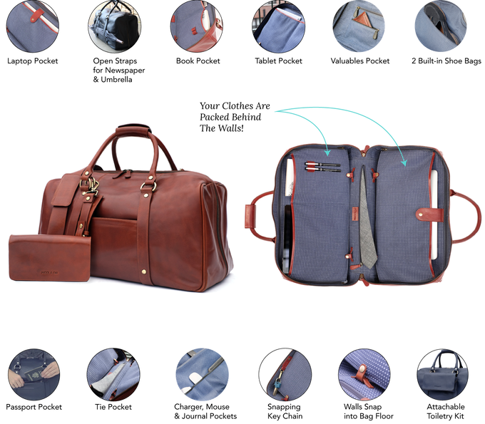 The World's First Duffle Suitcase has over 19 features – shown above are just a few of them!