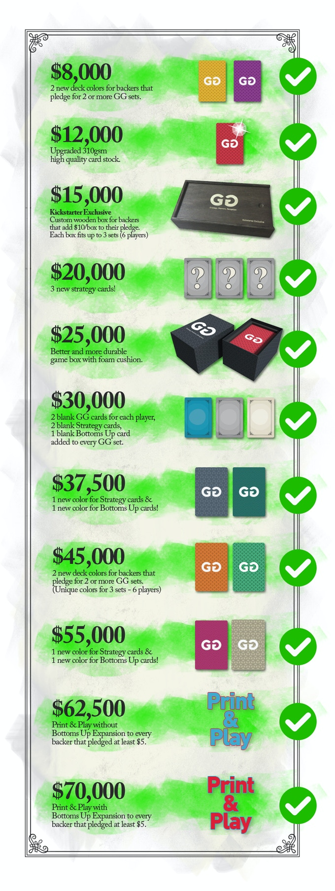 We've unlocked all the Stretch Goals!