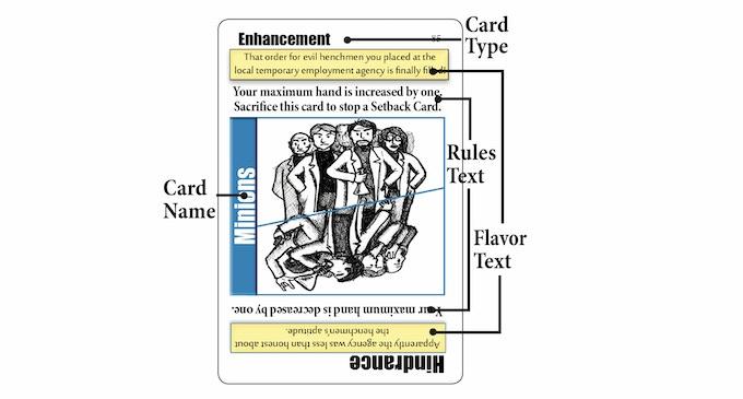 Anatomy of Enhancement Cards