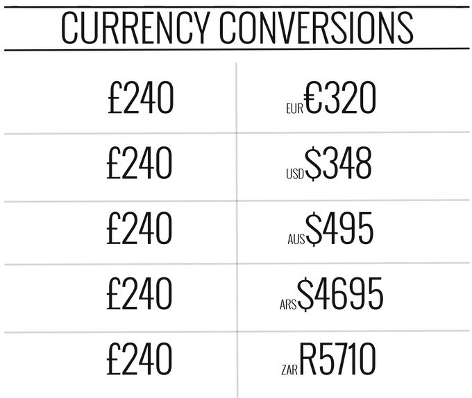 Estimated Currency Conversion Rates [13/01/16]