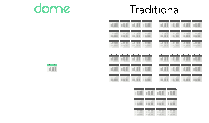 Dome Contract Length vs. Traditional Contract Length