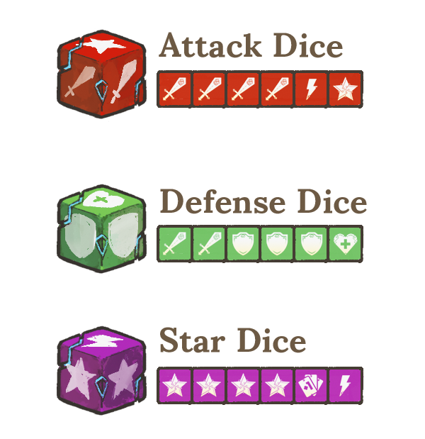 A few of the dice types in the game