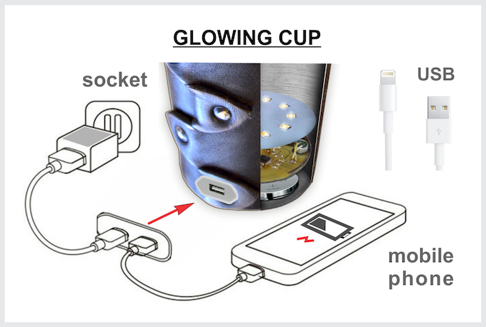 Connection diagram for charging Glowing CUP and mobile phone