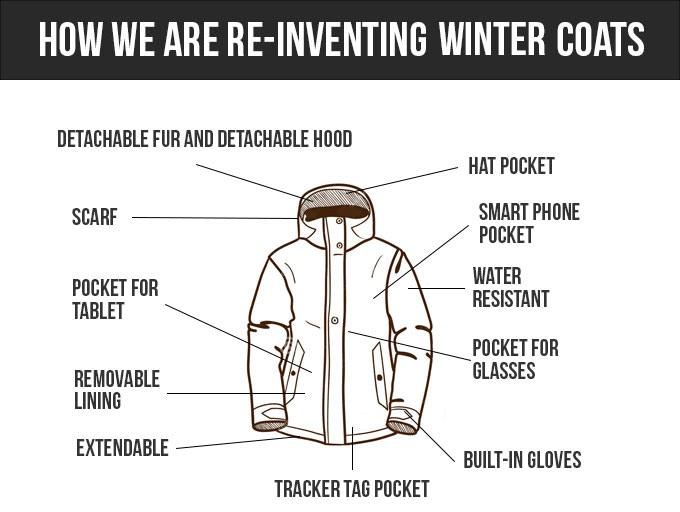 smart parka the world 39 s first complete winter coat by north aware inc kickstarter. Black Bedroom Furniture Sets. Home Design Ideas