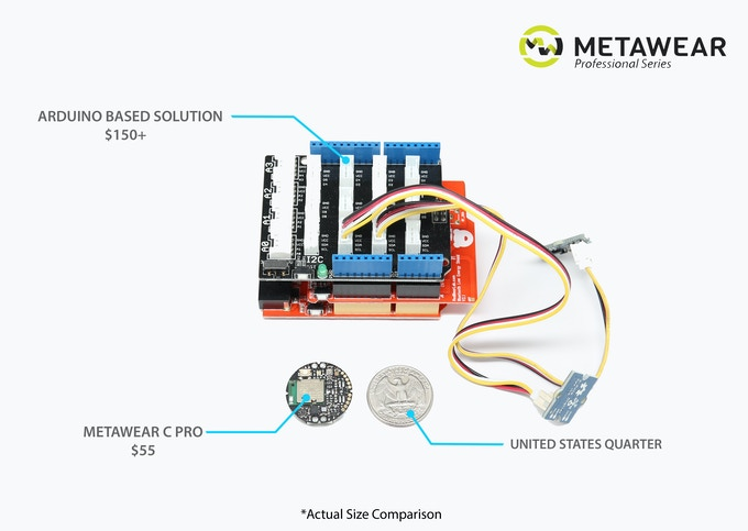 Arduino vs. MetaWear CPro Size and Price Difference!