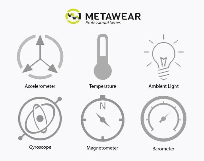 MetaWear CPRO Sensor Suite