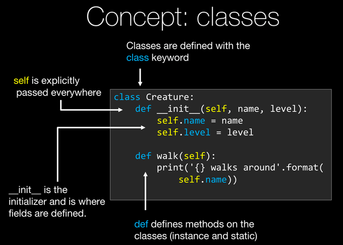 Concept: Classes