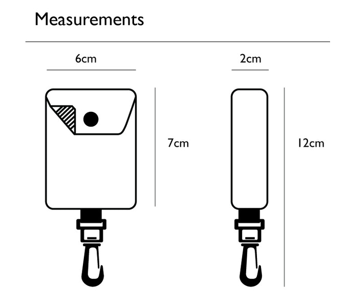 approximate measurements