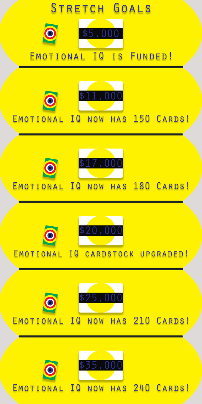 I just love the smell of Stretch Goals in the morning.