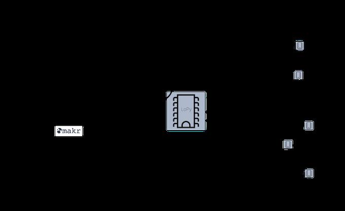 LoRa Nano Gateway Overview