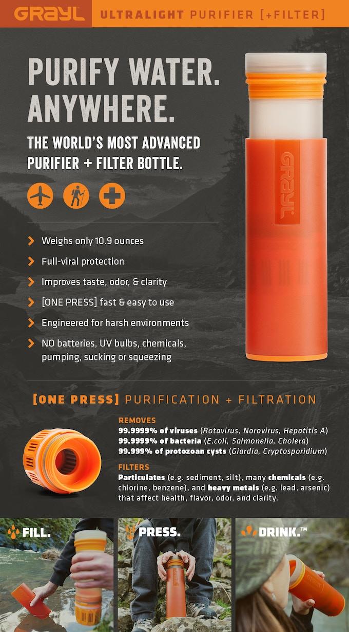 Grayl Ultralight World S Best Purifier Filter Bottle