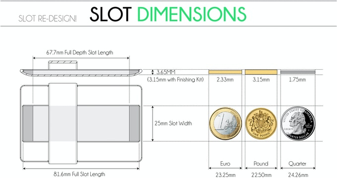 New design slot dimension