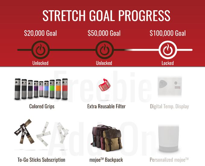 mojoe™ Stretch Goals Progress