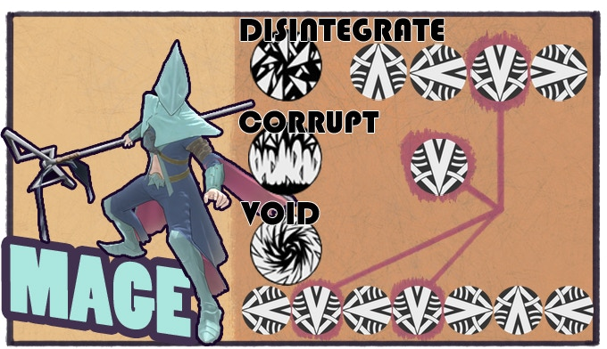A powerful wielder of the energies that permeate the earth, using these energies can leave the Mage open to attack, but the ability to manipulate time or devastate large portions of the battlefield is well worth the risk.