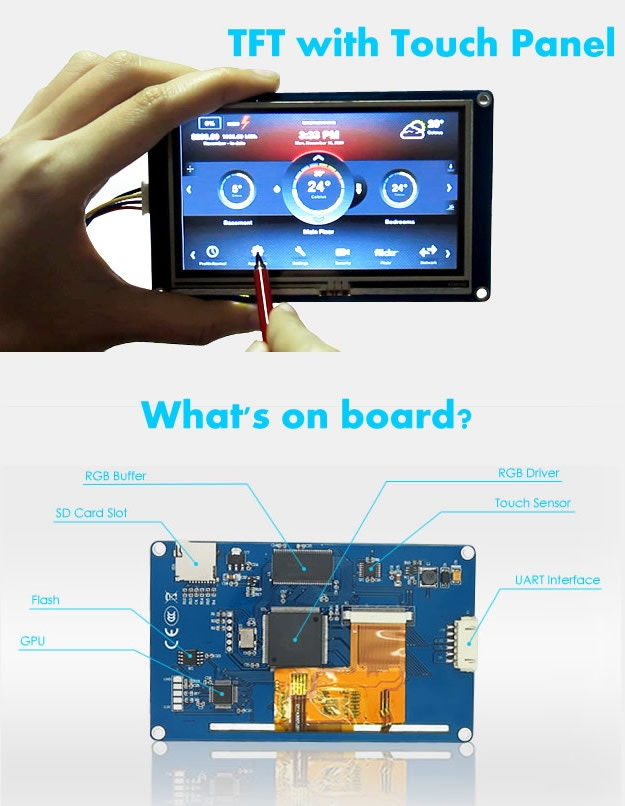 NextDev - A user interface device for the IoT by gamolina — Kickstarter