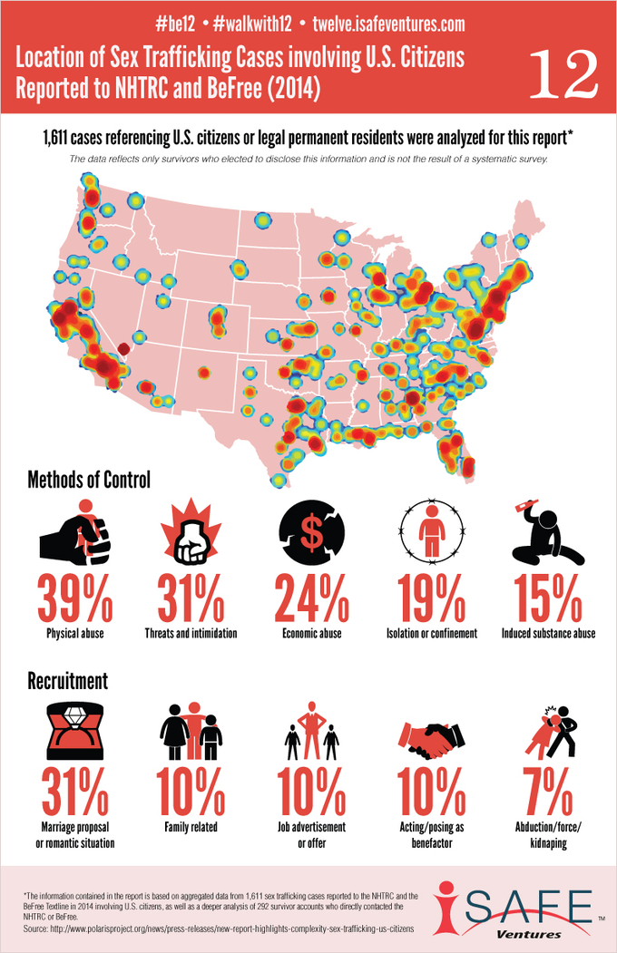 Location of Sex Trafficking Cases involving U.S. Citizens Reported to NHTRC and BeFree (2014)
