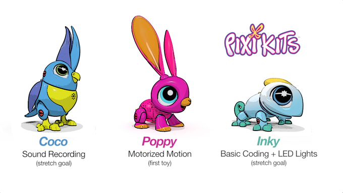 We are ready to start the prototyping process for Inky and Coco if we meet our optimistic stretch goals.