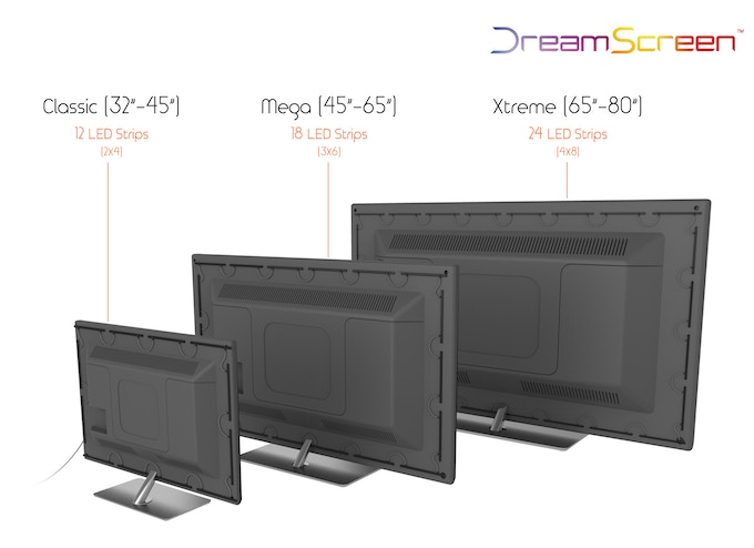Universal HDMI Design for all Sizes!