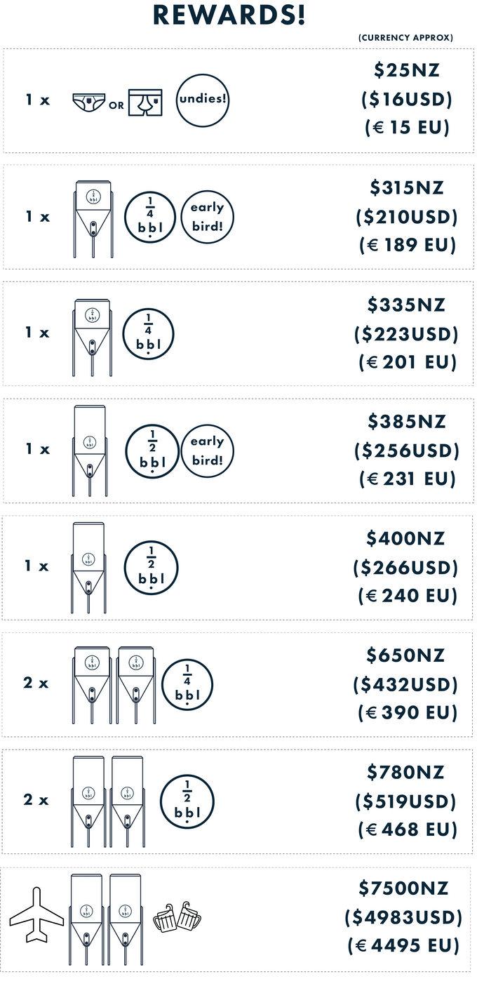 All EU and US prices are approximate.