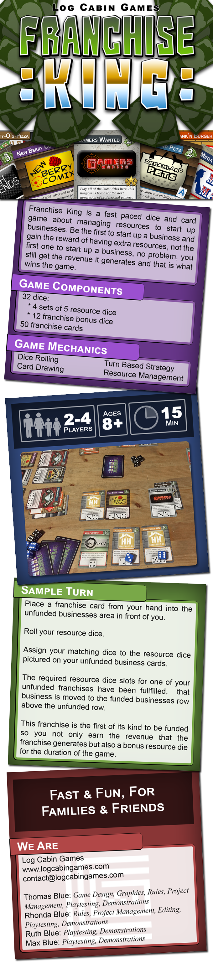 Franchise king a card and dice game by log cabin games kickstarter demo game video a demonstration of the basic rules and stages of game play reheart Choice Image