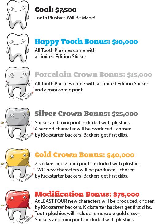 Tooth Plushies by The Awkward Yeti by Nick Seluk — Kickstarter