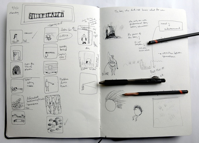 Initial sketches for photographs and the wearable costumes.