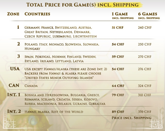 Table shows combined prices of game(s) AND shipping!
