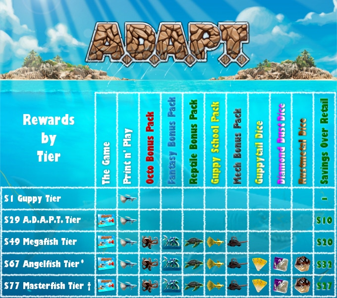 "* Angelfish is our ""Earlyfish"" Tier, quantity is limited.  † Now available, only Tier that includes 3 extra player mats/aids; all others can add them for +$3."