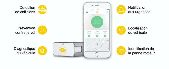 Un boitier électronique et une application gratuite sur iOS et Android