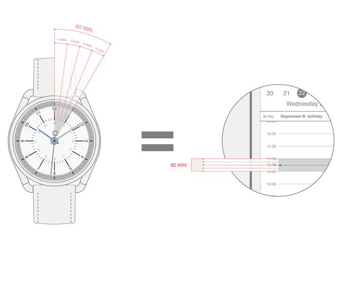 Calendar Watch by What? Watch —Kickstarter