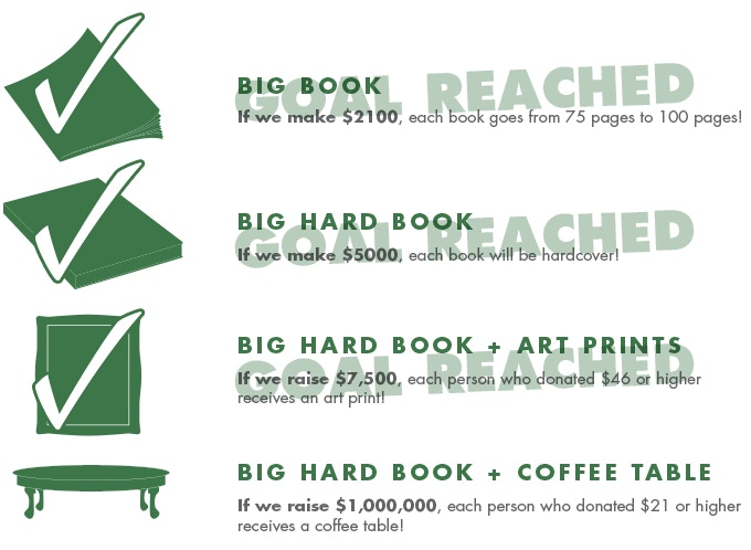 Just one more stretch goal to go!