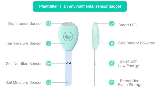 PlantSitter Kickstarter-Kampagne