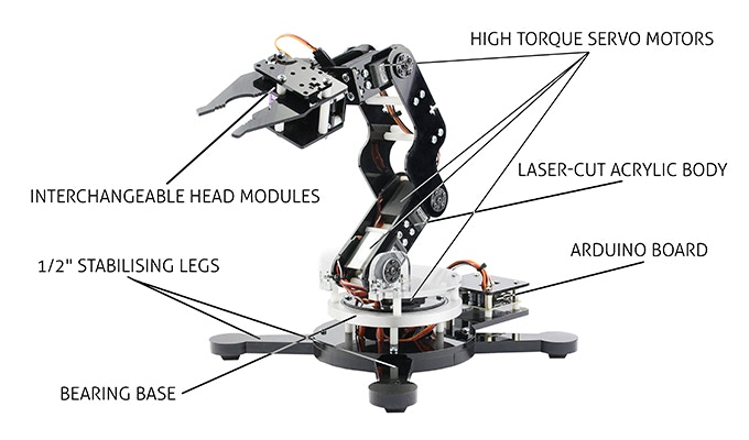 Maximo robot arm get a on your desktop for usd