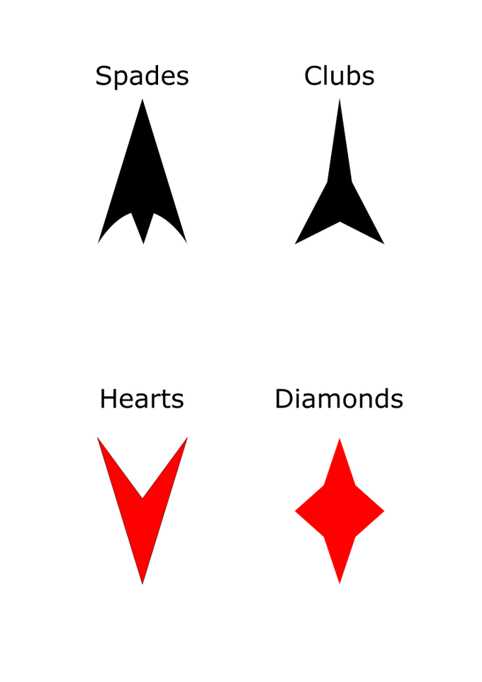 Redesigned Angular Pips