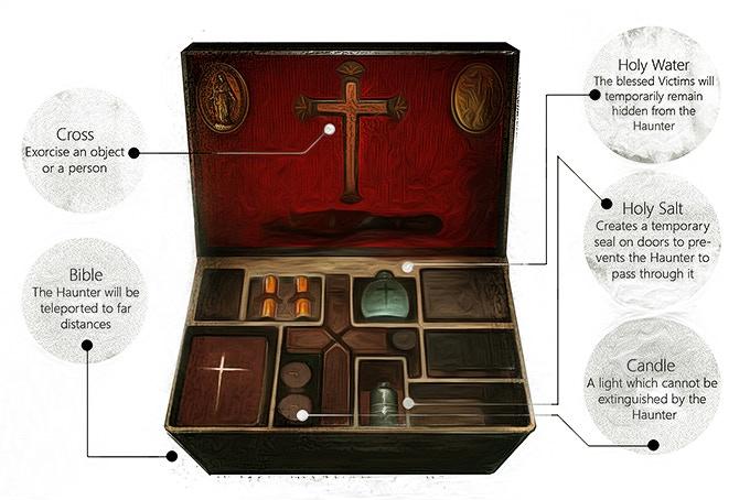 Exorcist Kit