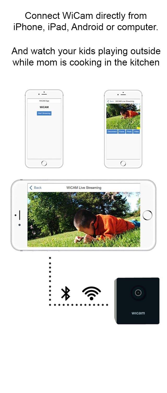 WiCAM: The programmable wireless coin cam by Armstart Inc  — Kickstarter
