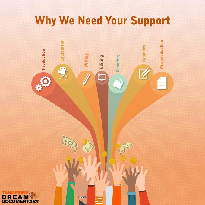 WHY WE NEED YOUR SUPPORT