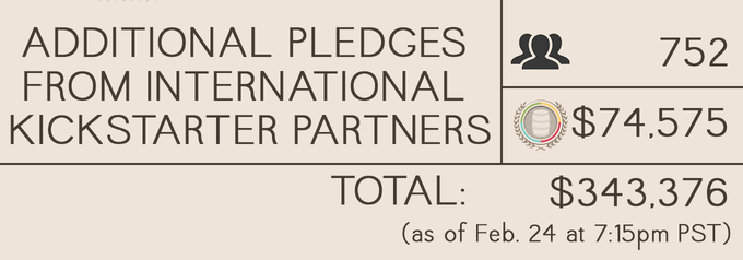 All pledges from our international partners will be added to the total on this kickstarter, and the total amount from all sources will unlock stretch goals!