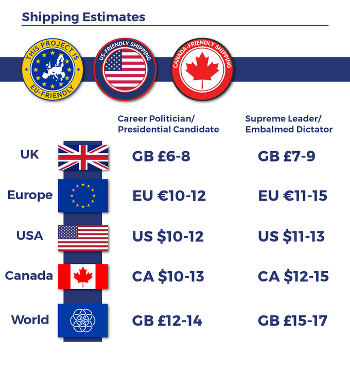 Estimated shipping prices, charged after the campaign