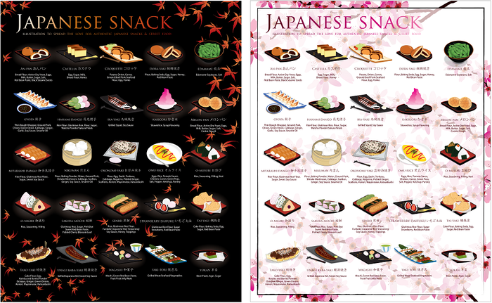 This Japanese snack poster introduces the real classic Japanese snacks and street food you will find in Japan.